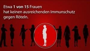 Impfung Röteln